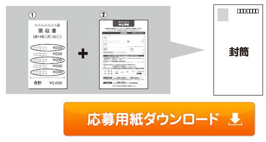 申請用紙と領収書